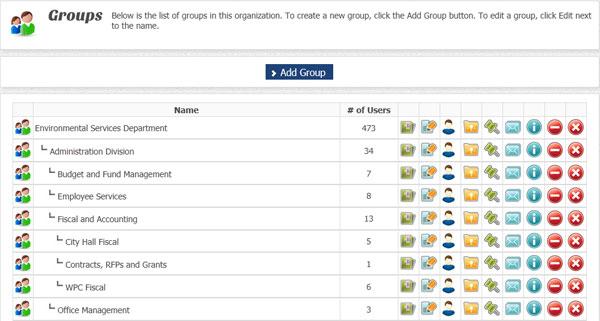 EZ LCMS Groups